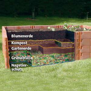 Hochbeet Selber Bauen Aus Garten Holz Ist Gunstig Gewachshaus Profi